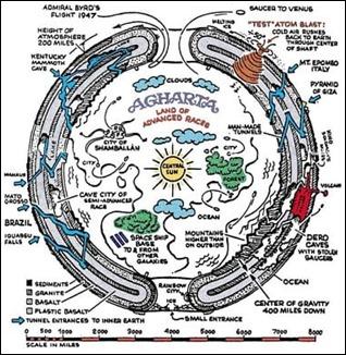 Mapa de Agartha en el interior de una Tierra hueca, por Raymond W. Bernard