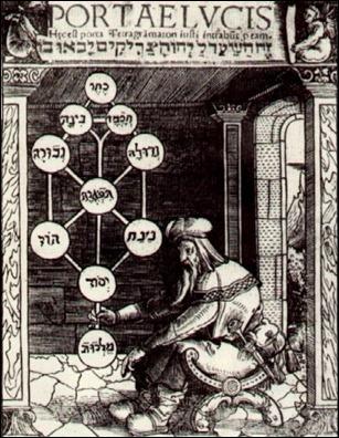 El arbol de las sefirot, uno de los elementos básicos de la Cábala